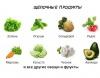 Продукты при повышенной кислотности